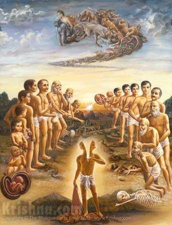 Transmigration of the soul through 8,400,000 differentforms