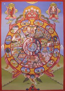 तंत्र का रहस्य – 1: हिन्दू धर्म में तंत्र कास्थान