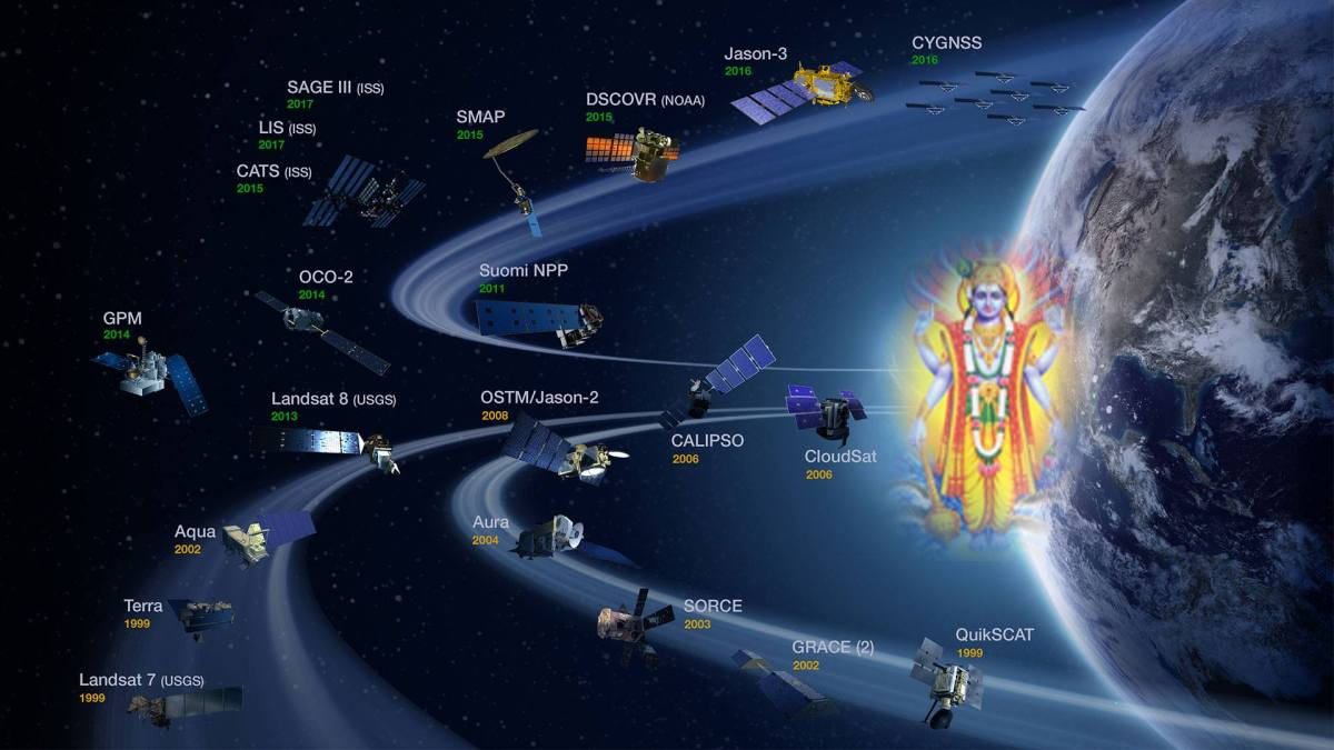 Gravitation and Motion of Earth inVedas